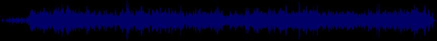waveform of track #25191
