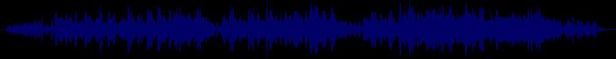 waveform of track #25194