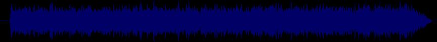 waveform of track #25198