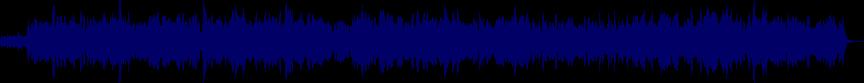 waveform of track #25223