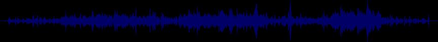 waveform of track #25230