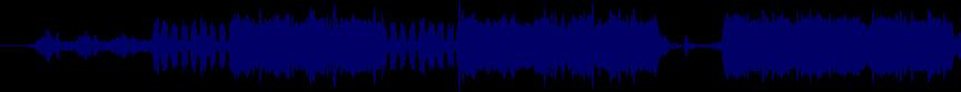 waveform of track #25236