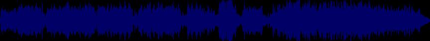 waveform of track #25249