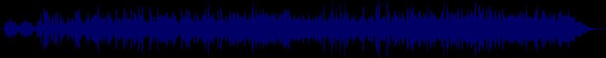 waveform of track #25250