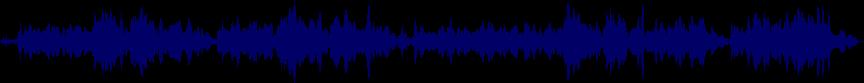waveform of track #25253