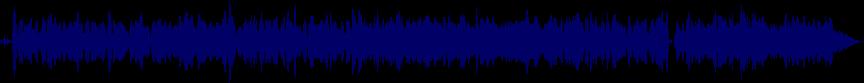 waveform of track #25255