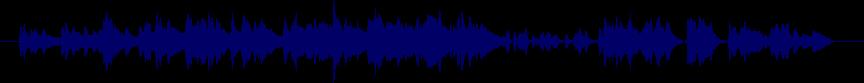 waveform of track #25262