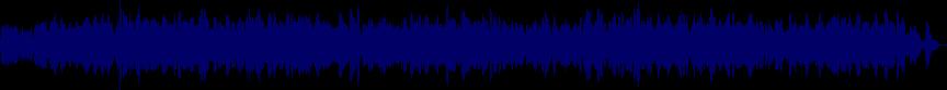 waveform of track #25265