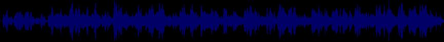 waveform of track #25266