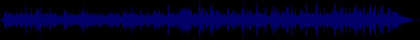 waveform of track #25267