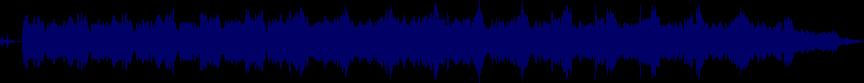 waveform of track #25277