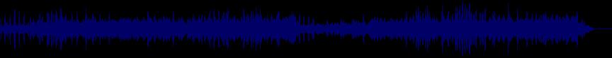 waveform of track #25279