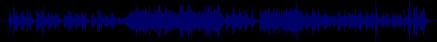 waveform of track #25280