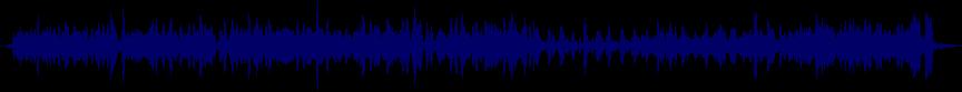 waveform of track #25281