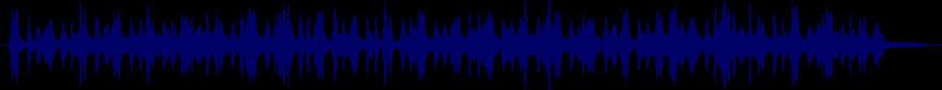 waveform of track #25282