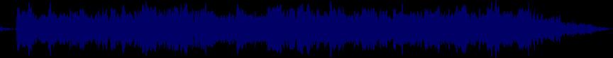 waveform of track #25286