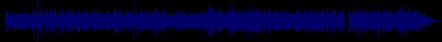 waveform of track #25289