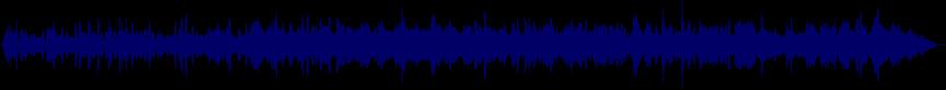 waveform of track #25297