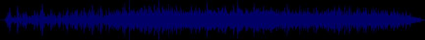 waveform of track #25321