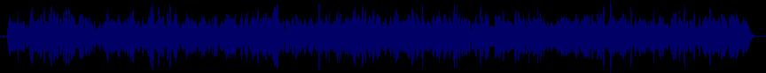 waveform of track #25322