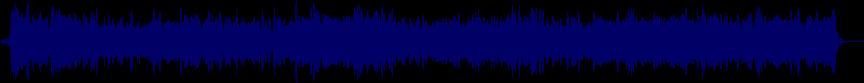 waveform of track #25343