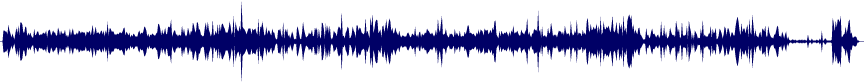 waveform of track #25350
