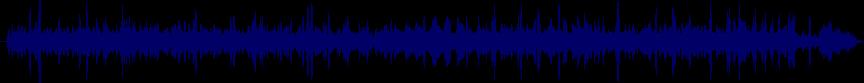 waveform of track #25355