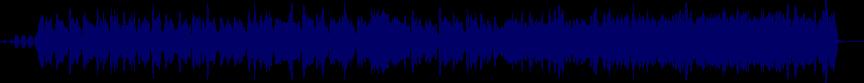 waveform of track #25359