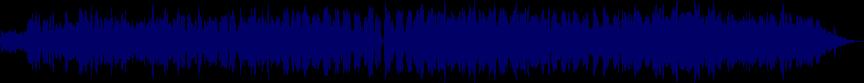 waveform of track #25365