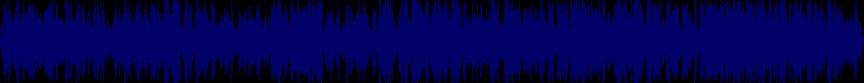 waveform of track #25367