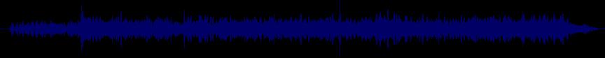 waveform of track #25381
