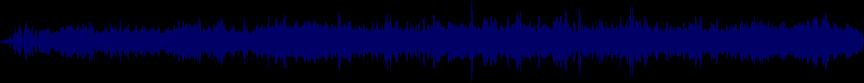 waveform of track #25403