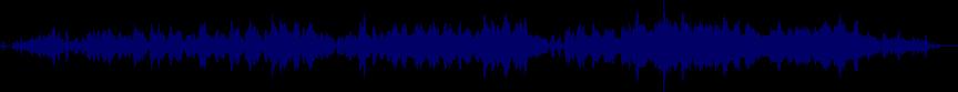 waveform of track #25417