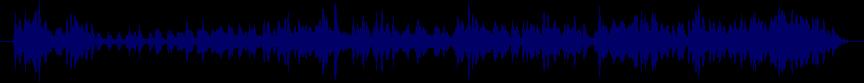 waveform of track #25428