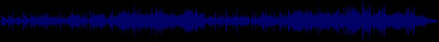 waveform of track #25431