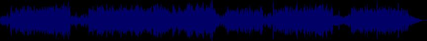 waveform of track #25440