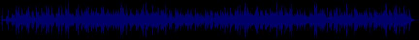 waveform of track #25447