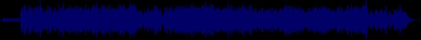 waveform of track #25456