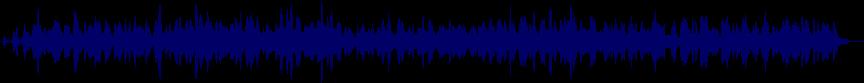 waveform of track #25480