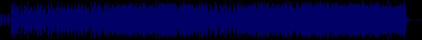 waveform of track #25510