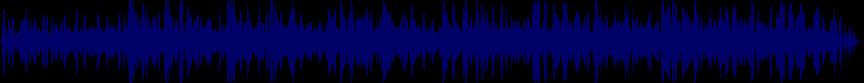 waveform of track #25518