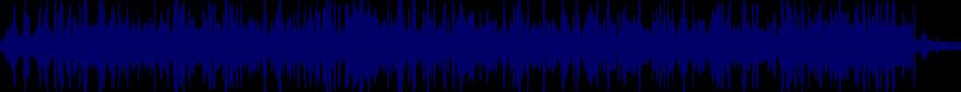 waveform of track #25530