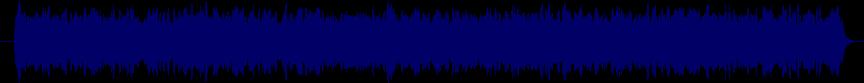 waveform of track #25533