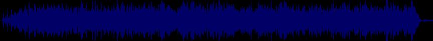 waveform of track #25547