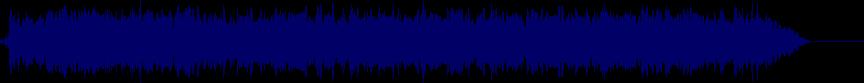 waveform of track #25574