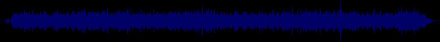 waveform of track #25575