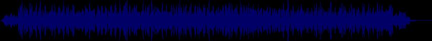 waveform of track #25579