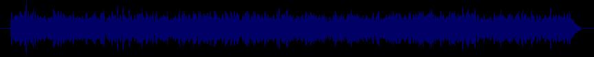 waveform of track #25580