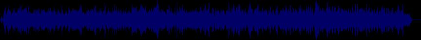 waveform of track #25582