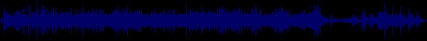 waveform of track #25588